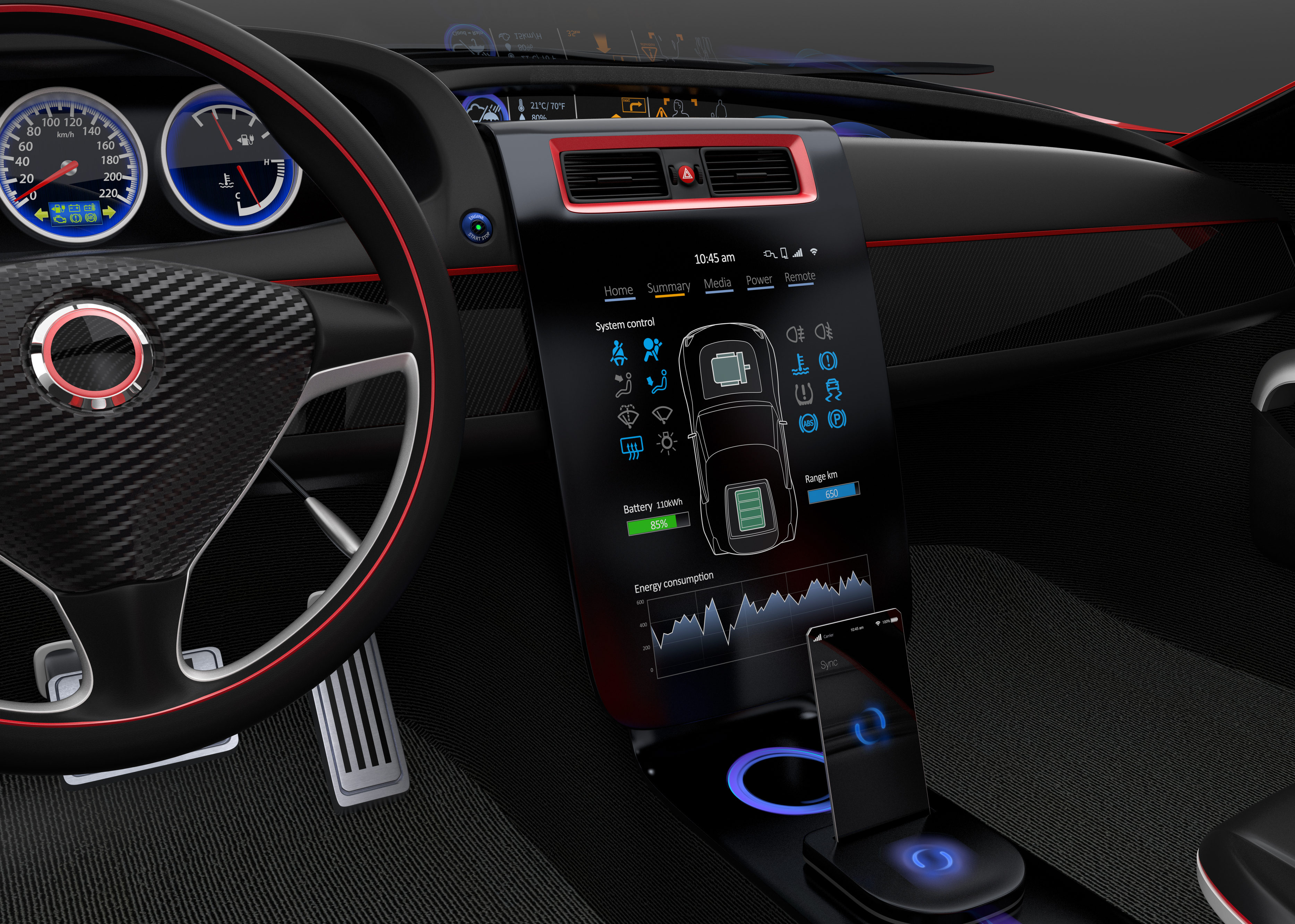 Automotive Software Technologies For The Connected Car